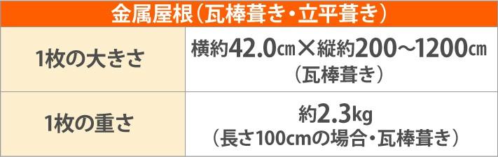 金属屋根規格