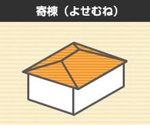 屋根の形状 寄棟(よせむね)