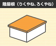 屋根の形状 陸屋根(りくやね、ろくやね)