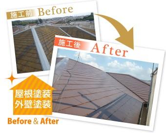 屋根塗装・外壁塗装で美観はもちろん防水性・耐候性がアップ!